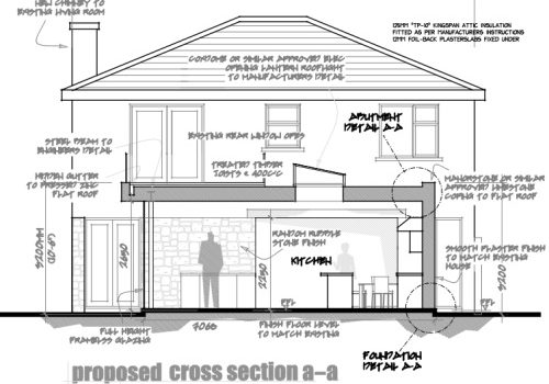 architects-design-for-disabled-access-dwelling-house-for-patient-with-impaired-mobility-incl-hyrdo-swimming-pool-design-with-wheelchair-accessibility-500x350 proposed extension for disabled access dwelling house with hydro pool architects design
